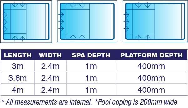 spa-dimensions